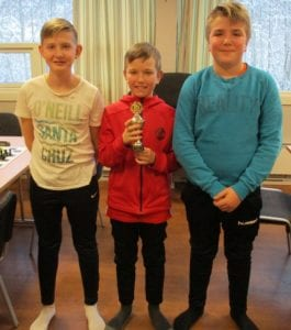 Lær sjakk - bli bedre i sjakk - sjakkbøker på norsk