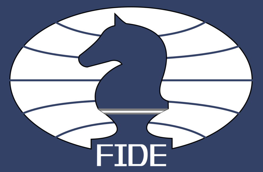 FIDE ratinglister